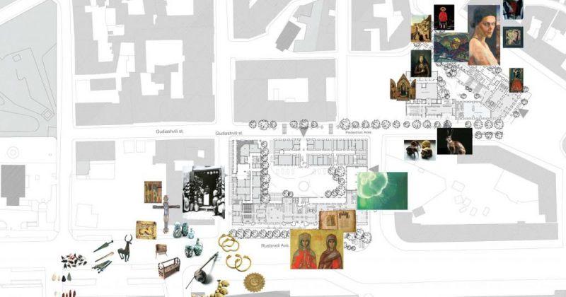 21-ე საუკუნის მუზეუმი  აღმოსავლურ-დასავლურ  ჭრილში