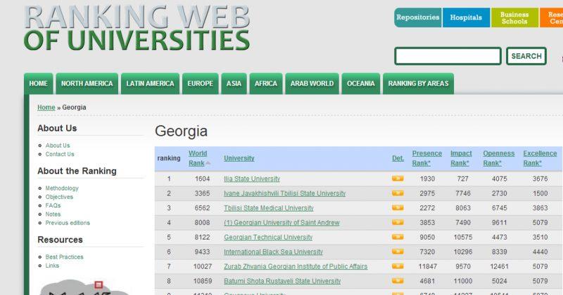 ილიაუნი მსოფლიო უნივერსიტეტების რეიტინგში 217 ადგილით დაწინაურდა