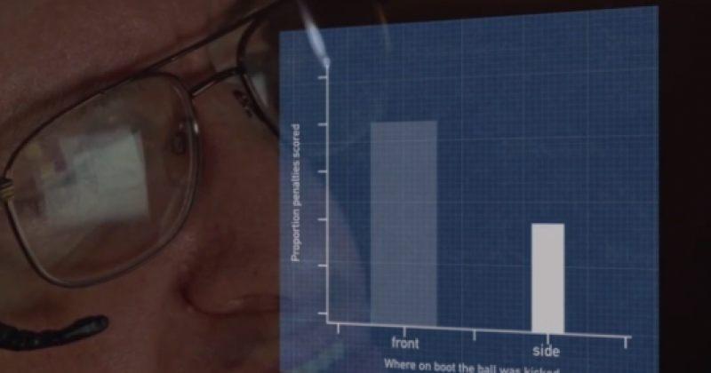 სტივენ ჰოუკინგმა მსოფლიო ჩემპიონატზე ინგლისის წარმატების ფორმულა გამოთვალა