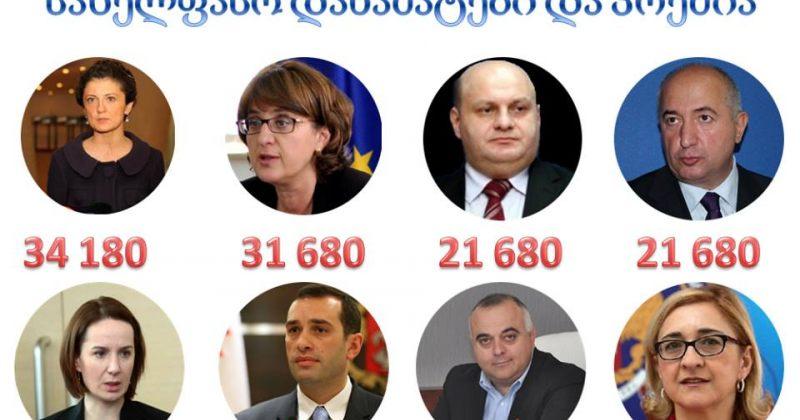 ენმ: რვა თვეში ალასანიამ პრემიის და დანამატის სახით 43 982 ლარი მიიღო