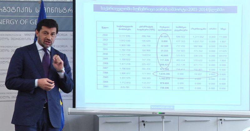 კალაძე Gazprom-ზე: მოხმარება იზრდება და ჩვენ გვჭირდება დამატებითი მოცულობები