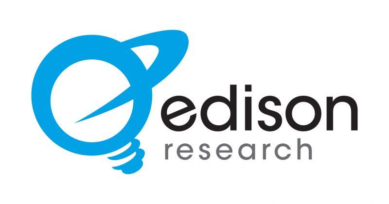 რუსთავი 2-ის კვლევა: ოცნება 36%, ენმ 12%, ევროპული საქართველო 8%, ლეიბორისტები 5%