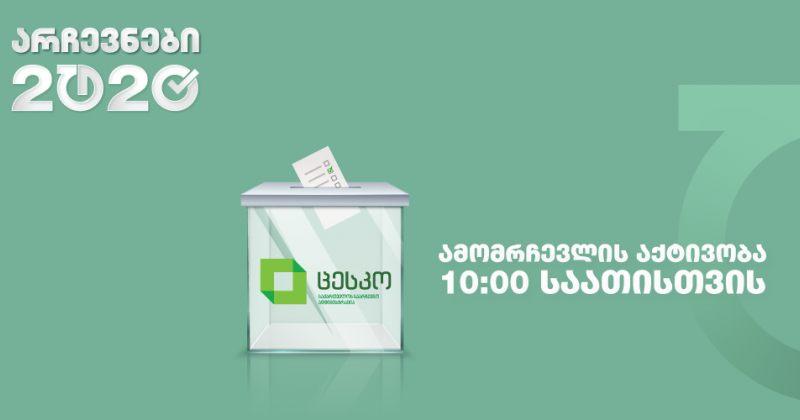 10:00 საათისთვის ამომრჩეველთა აქტივობა 8.33%-ია, 2016 წელს 8.34% იყო