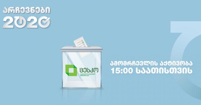 15:00 საათზე ამომრჩეველთა აქტივობა 36.45%-ია, 2016 წელს 34.79%