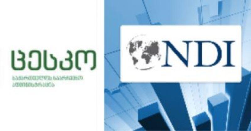 NDI: გამოკითხულთა 32% ცესკოს საქმიანობას უარყოფითად აფასებს, 24% კი - დადებითად